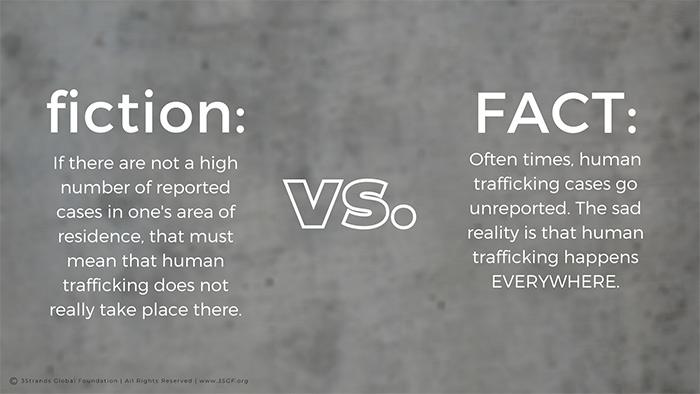 Human Trafficking Fact vs. Fiction 2