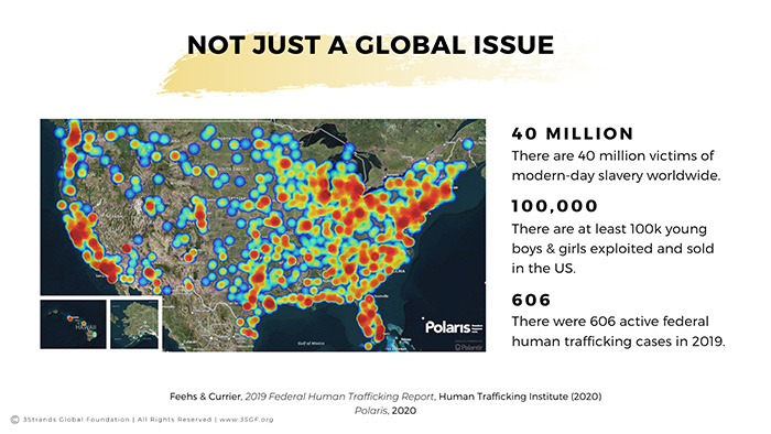 Human Trafficking not just a Global Issue