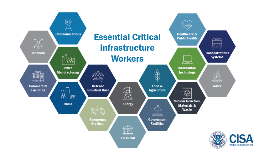 Essential Critical Infrastructure Workforce